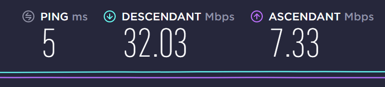 speedtest connexion originale