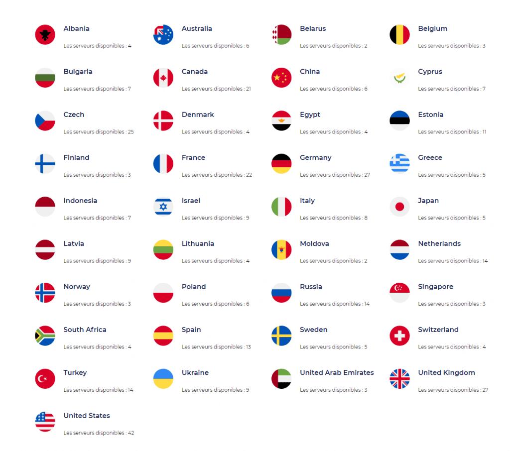 Liste des serveurs RusVPN