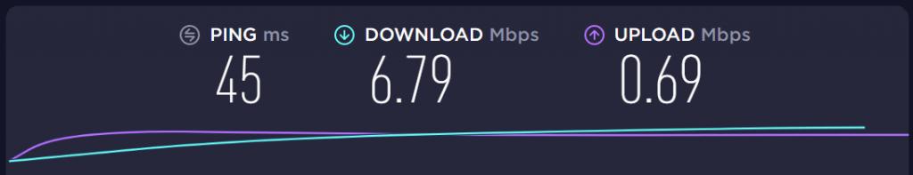 speedtest connexion vpn