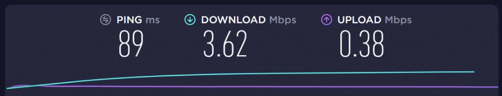 Test de vitesse connexion RusVPN