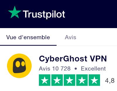 Cybeghost VPN trustpilot