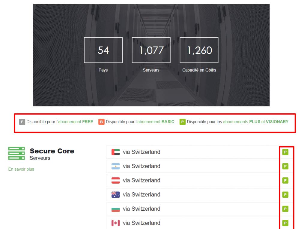 nombre de serveurs protonvpn